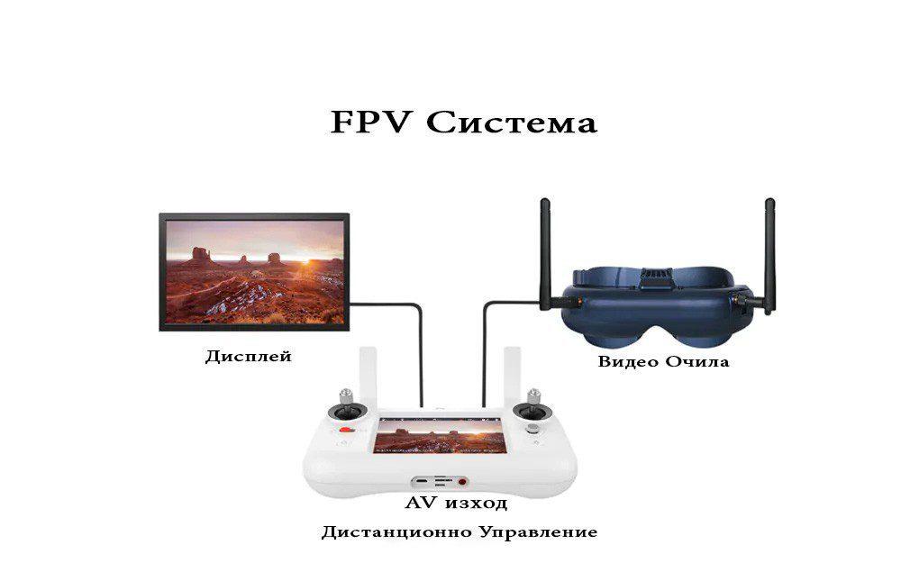 Drones.bg Ревю на дрона XIAOMI FIMI A3