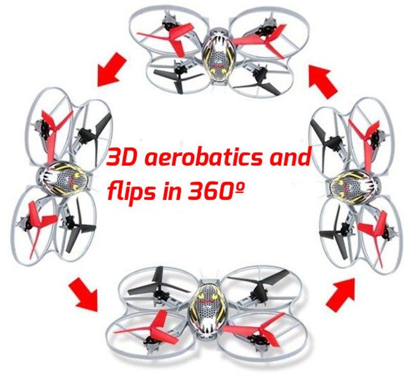 Drones.bg Дрон Syma X4