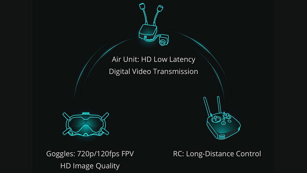 DJI FPV Fly More Combo (Mode 2)