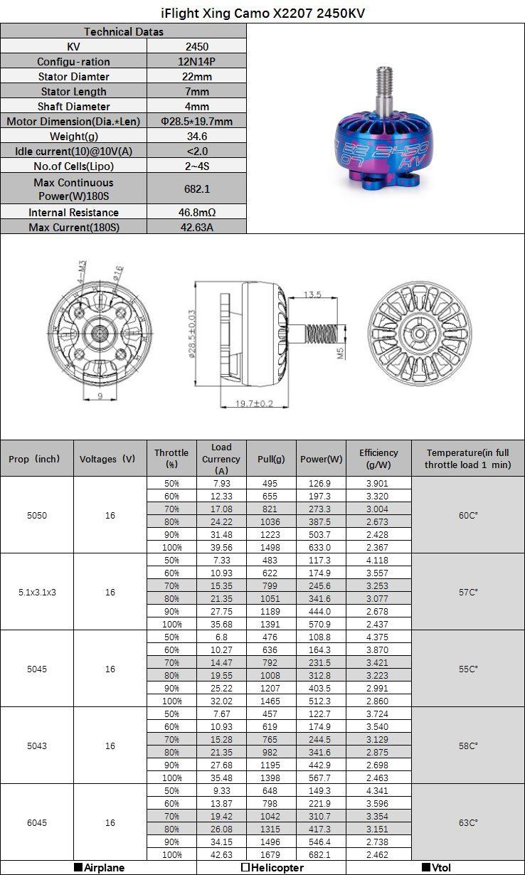 Мотор за рейсинг дрон iFlight XING CAMO X2207 2450KV 4S