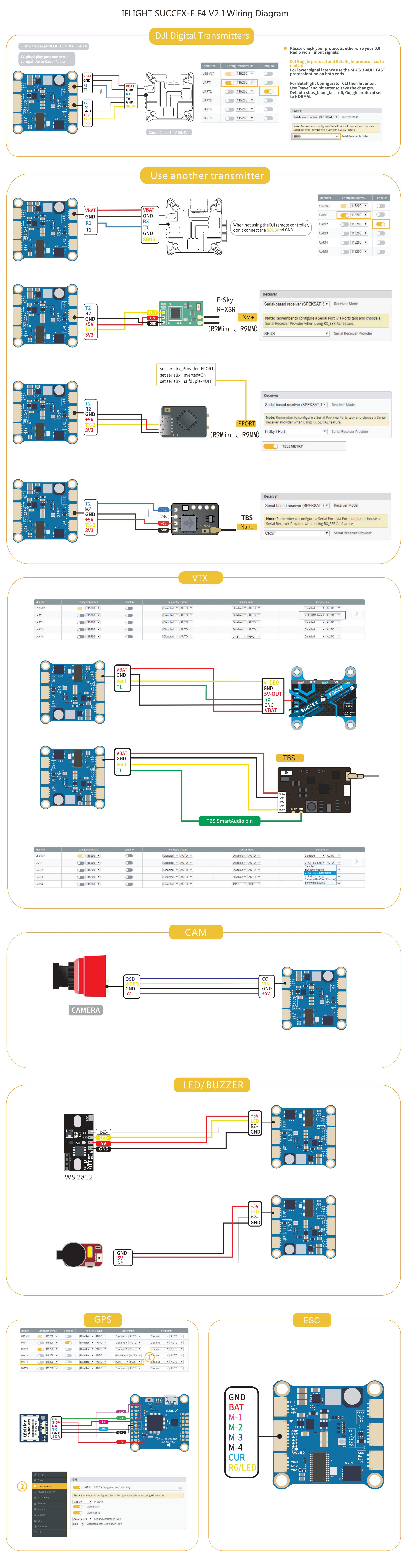Drones.bg Полетен контролер + ESC iFlight SucceX-E F4 45A 2-6S (MPU6000)