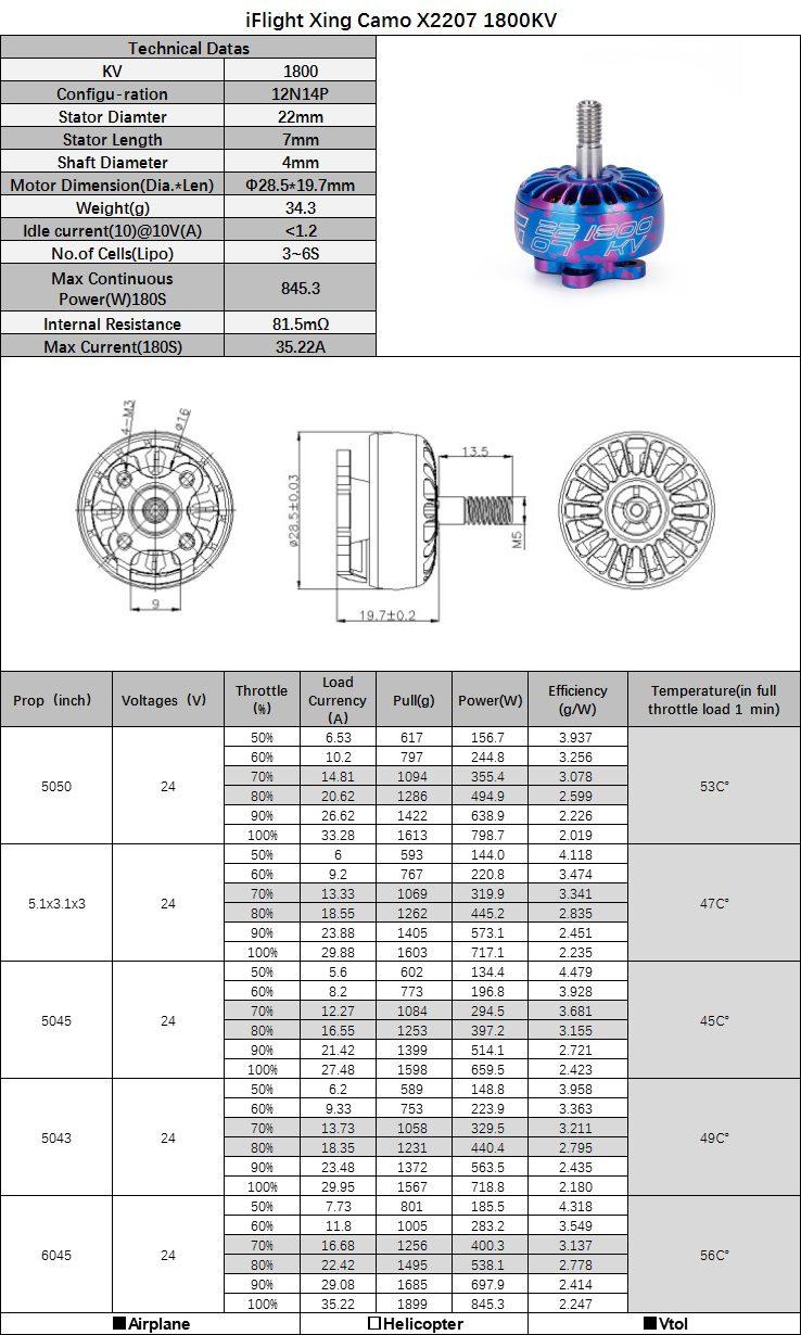 Drones.bg Мотор за рейсинг дрон iFlight XING CAMO X2207 1800KV 6S