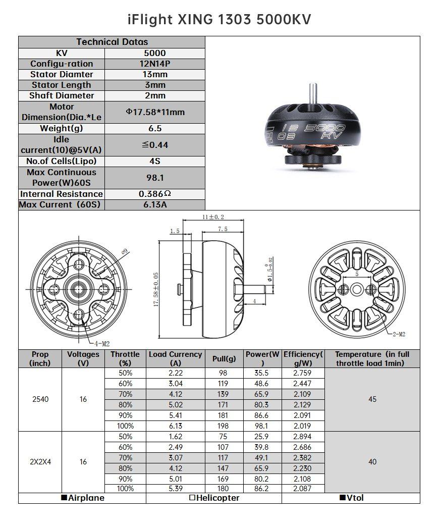 Drones.bg Мотор за рейсинг дрон XING 1303 5000KV