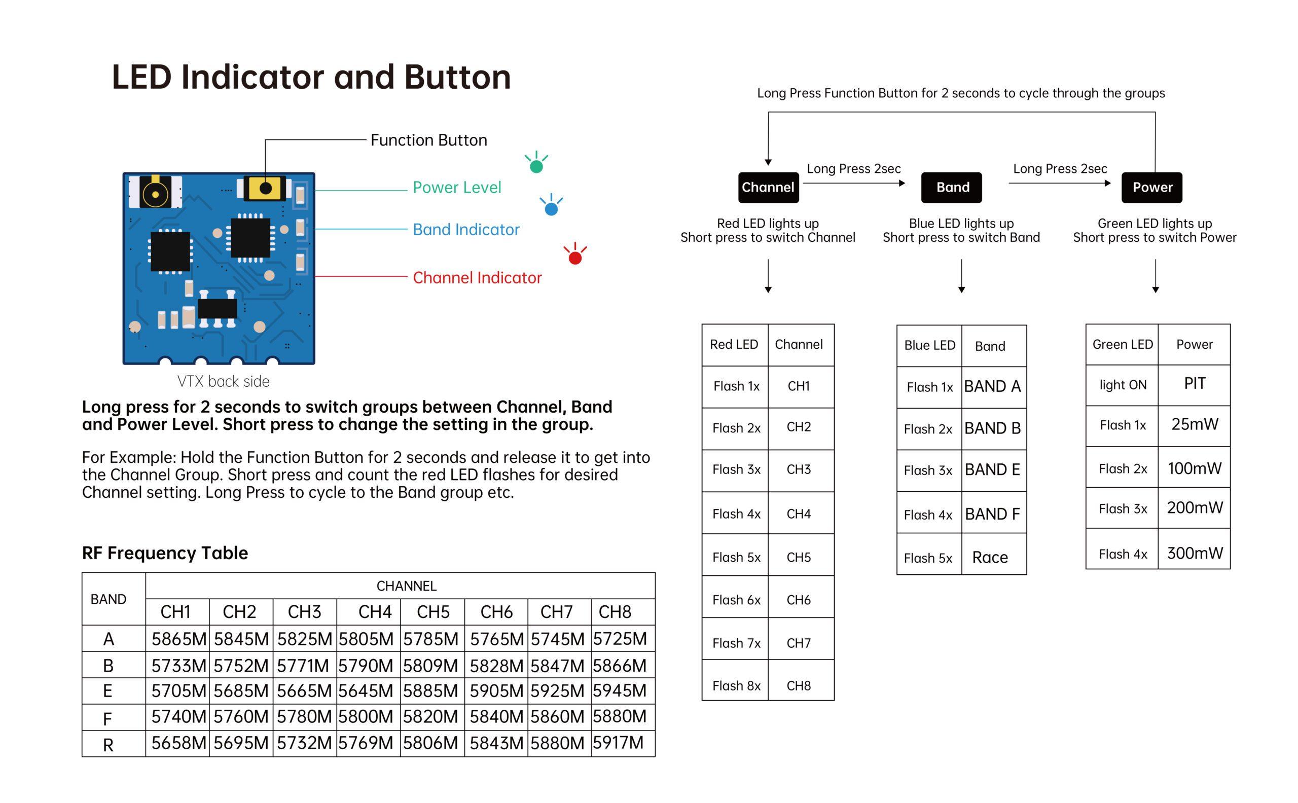 Регулируем видео предавател SucceX Micro Force 5.8GHz 300mW VTX
