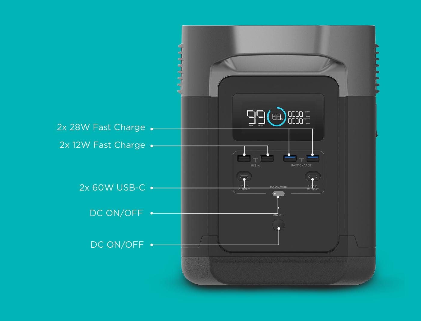 Преносима зарядна станция EcoFlow Delta 1300 + 2 x 110W с фотоволтаичен панел