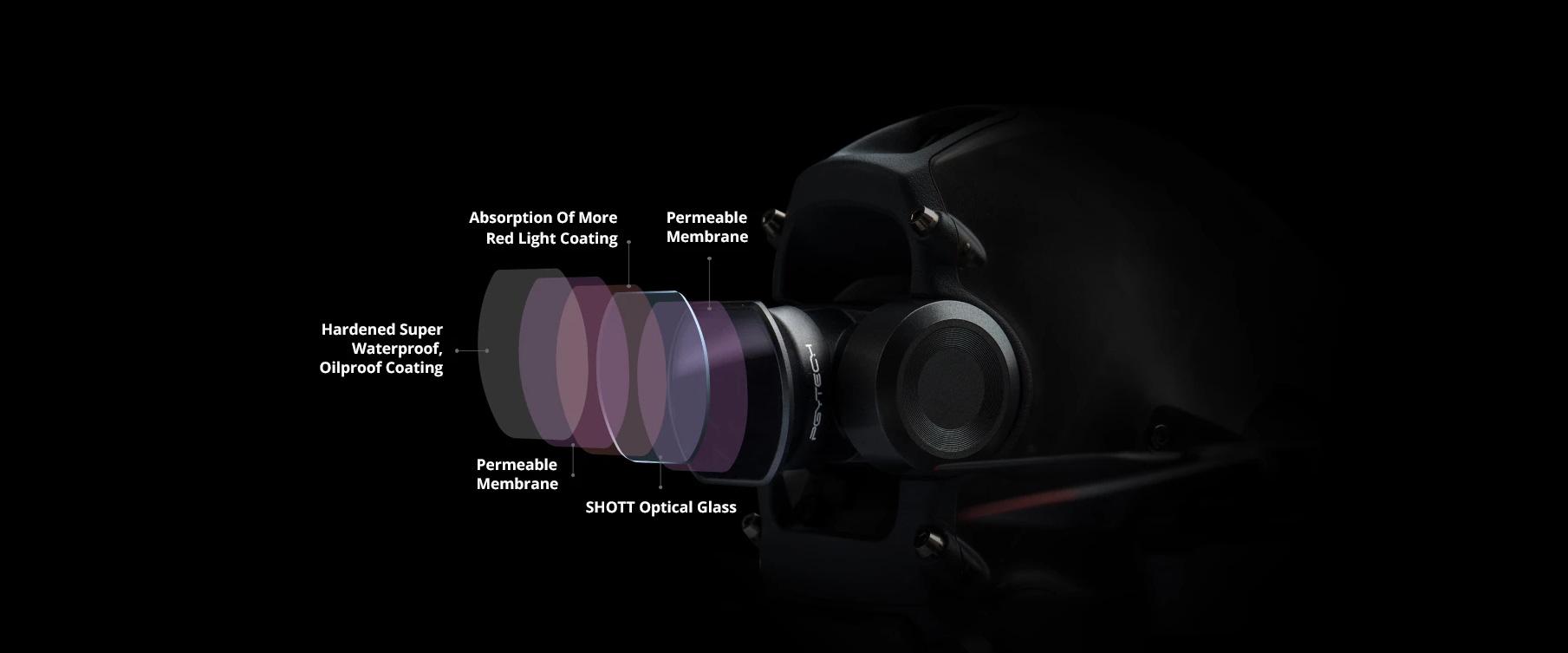 PGYTECH Комплект от ND4, ND8, ND16 (Professional) филтри за DJI FPV