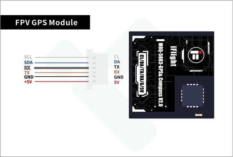 GPS Модул iFlight M8Q-5883 V2.0