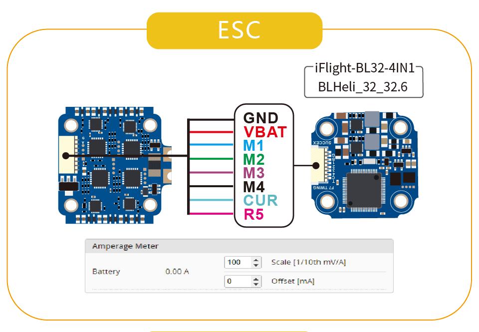 ESC SucceX Mini 45A 2-6S BLHeli_32 Dshot600